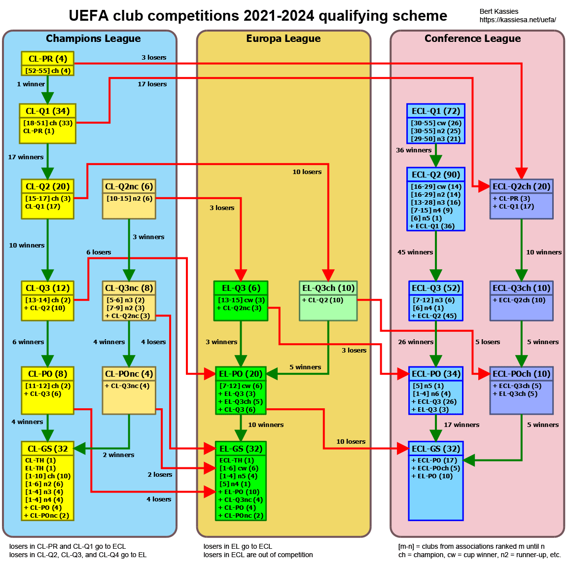 2021-24-uefa-club-competitions-scheme.pn